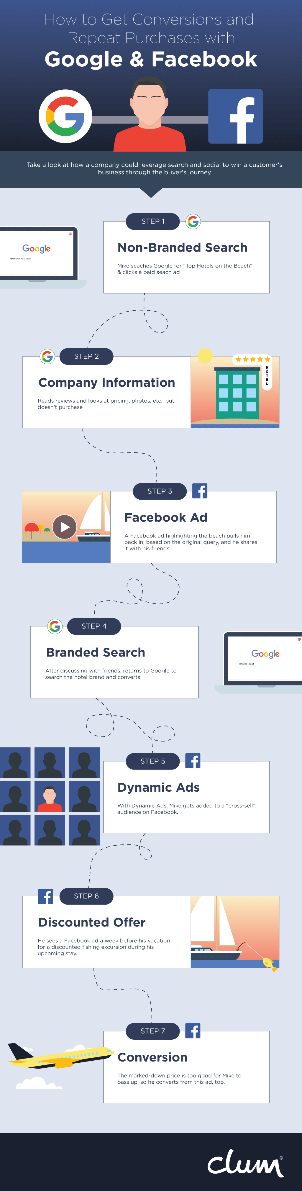 cross-channel-marketing-infographic